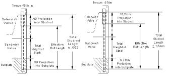 992011 Accessories Studnuts Studrods Sun Hydraulics