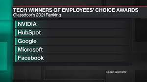 tech companies near top of glassdoor