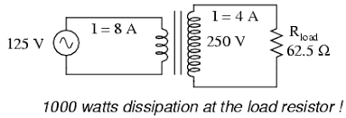 lessons in electric circuits volume ii ac chapter 9 special transformers and applications
