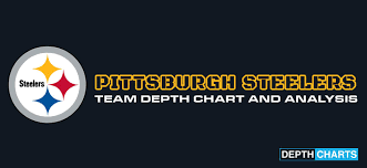 2019 2020 Pittsburgh Steelers Depth Chart Live