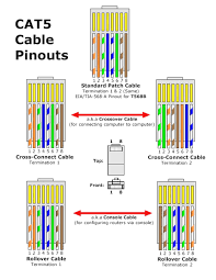 emejing ethernet cable wire diagram gallery images for image pleasing cat5 wiring