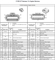 my rclb (sb eventually) build thread page 23 duramax diesels forum 2005 chevy silverado fuse box diagram at 2006 Lbz Duramax Fuse Box Diagram