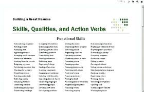 Best Words To Use On A Resume Nice Sample Of Adjectives For Resumes
