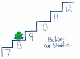 Keep Track As Students Build Reading Stamina