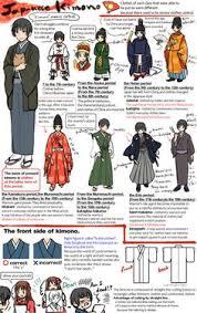 37 Best <b>Japanese male clothing traditional</b> images   <b>Japanese</b> ...
