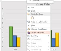 Save A Chart As A Template Saving Chart Templates In Powerpoint 2013 For Windows