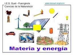 Resultado de imagen de ;materia - energía