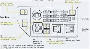 08 camry fuse box wiring diagram 95 camry fuse relay box diagram wiring diagram megatoyota camry fuse relay box wiring diagram centre