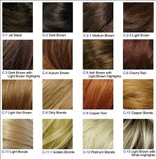 Suggestions To Hair With Best Mocha Hair Color Chart Best