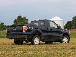 Best Used Full-Size Trucks | Autobytel.com