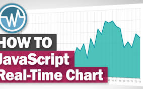 Chart Js Extend Create Javascript Real Time Chart With Plotly Js Red Stapler