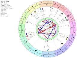 Johnny Depp Birth Chart Depp Nude Provocateuse By The_betty