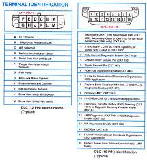 obd wiring diagram wiring diagram gm obd ii wiring diagram schematics and diagrams