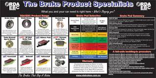 Ebc Brake Pads Chart 48 Up To Date Brake Pad Thickness Chart
