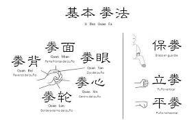 Risultati immagini per Jiben quanfa