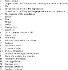 Statistics Symbols Chart Selfbutler Be Inspired