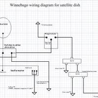 satellite tv wiring diagrams satellite image tv wiring diagram tv wiring diagrams on satellite tv wiring diagrams