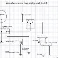satellite tv wiring diagrams satellite image tv wiring diagram tv wiring diagrams on satellite tv wiring diagrams