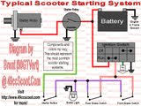 my wiring diagrams ccscoot com scooter forums this wiring diagram shows a typical chinese scooter s starting circuit