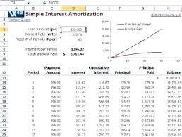 Amortization Schedule Car Calculator Vehicle Loan – Otograf Site