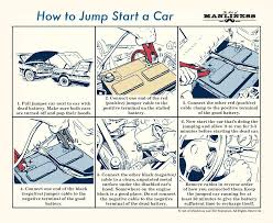 how to jump start a car the art of manliness how to jump start a car illustration diagram
