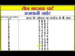 Kalyan Daily 4 Ank Life Time Chart Rajdhani Night Life Time Open To Close Chart Pakvim Net Hd