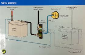 rv battery isolator wiring diagram wiring diagram and schematic rv battery isolator wiring diagramdual diagram adding batteries and isolator irv2 forums