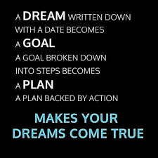 Quotes On Dreams And Goals Best of Quotes About Your Dreams And Goals 24 Quotes