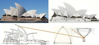 sydney opera house top left seen from a distance top right elevation showing the ribbed shell surface 29 bottom left longitudinal section