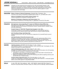 Free Fillable Resume Templates College Application Resume Example Template For Student Format 35