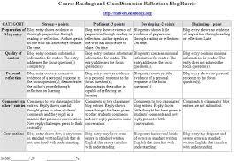 interpreter of maladies ch the treatment of bibi haldar blog post rubric