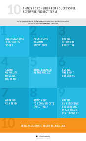 future processing successful software development project team 10 things to consider for a successful software project team