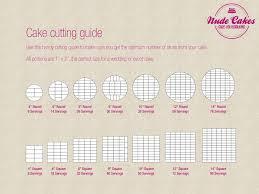Indydebi Cake Cutting Chart Wedding Cake Cutting Guide Photo 1 Bella Wedding