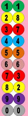 Kita tidak perlu lagi menggunakan kalkulator dan dijamin hasilnya akurat namun bukan berarti tanpa syarat karena syaratnya yaitu harus hafal bilangan pangkat tiga dasar dan bilangan kubik. Akar Pangkat Tiga Kurang Dari 1 Menit Guraruguraru