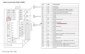 2003 jetta fuse box 2003 vw jetta fuse box wiring diagram database 03 jetta 2.0 fuse box diagram 2003 jetta fuse box diagram best of 2016 jetta fuse box diagram 2003 jetta fuse box