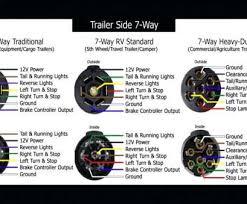 haulmark trailer brake wiring diagram creative 7 trailer wire haulmark trailer brake wiring diagram creative 7 trailer wire diagram cargo trailer wiring diagram 7
