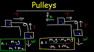 Physics Tension Problems Pulley Physics Problems With Two Masses Finding Acceleration Tension Force In A Rope