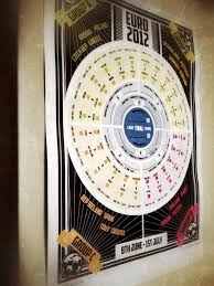 Wheel Of Fortune A Beautiful Way To Keep Track Of The