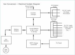 golf trolley battery luxury accumulator circuit diagram elegant golf trolley battery luxury accumulator circuit diagram elegant wiring diagram for golf cart photos