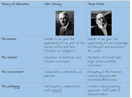 i have created a simple comparison chart of the main ideas between educational philosophers and thinkers john dewey and paulo freire