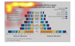 Communicable Diseases Chart With Pictures Plot_individual_user_maps