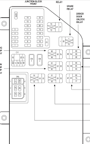 similiar chrysler 300m fuse diagram keywords throughout 1999 1999 chrysler lhs owners manual pdf at 1999 Chrysler Lhs Fuse Box Diagram