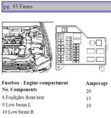 volvo fuses and relays data wiring diagrams \u2022 2003 harley davidson fuse box diagram 2005 volvo s80 fuses data wiring diagrams u2022 rh naopak co 1999 volvo s80 fuse box diagram 1999 volvo s80 fuse box diagram