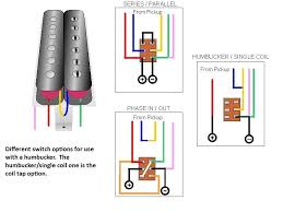 wiring diagrams for other guitars peavey t60 forum user posted image