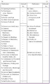 Financial Statements Of A Company Formats Solved Examples And More