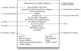 Formal Dinner Invitation Sample Elements Of A Formal Event Invitation Invitation Letter