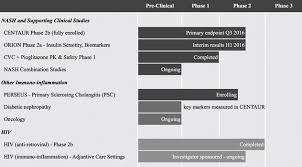 Tbra Stock Chart Tbra 10k_20151231 Htm
