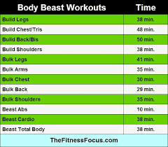 the beast workout sheet beautiful 67 best body beast images on