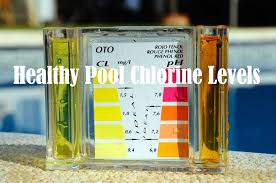 Pool Chlorine Levels For A Healthy Pool Green Pool Guru