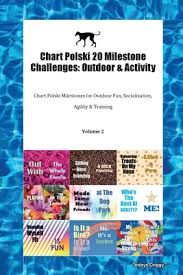 Chart Polski 20 Milestone Challenges Outdoor Activity